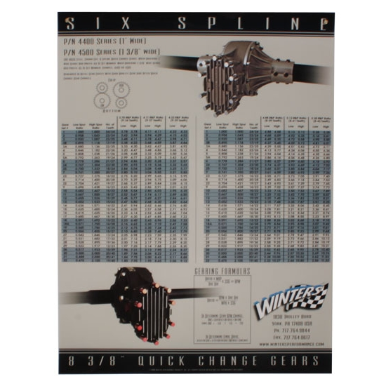 Winters Performance POSTER-6 6-Spline Quick Change Gear Chart