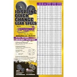 10 Spline Quick Change Gear Chart