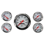 Great gauges