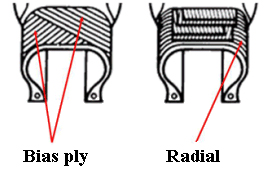 82 Harley Davidson Wiring Diagram likewise Serpentinebeltdiagrams together with 393852 Honda Foreman 450 Es Wiring Diagram additionally Online Car Wiring Diagrams in addition Car Tail Light Wiring Diagram. on honda wiring diagrams online