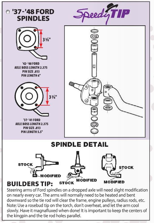Fordspindles on 1937 Ford Headlight Wiring Diagram