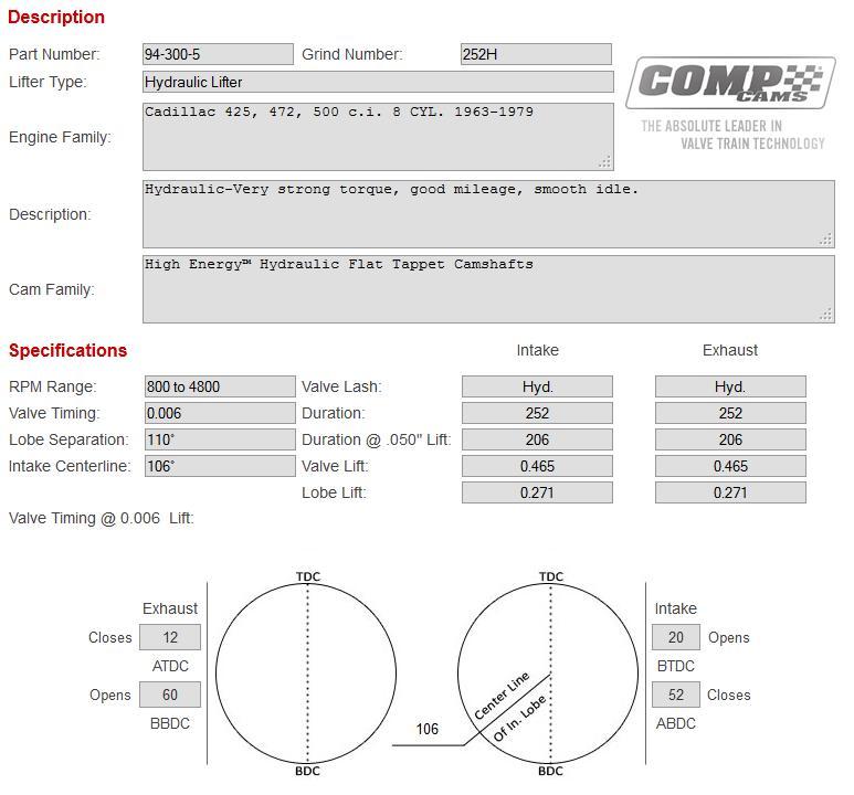 COMP Cams CL94-300-5 472-500 Cadillac Cam & Lifter Kit