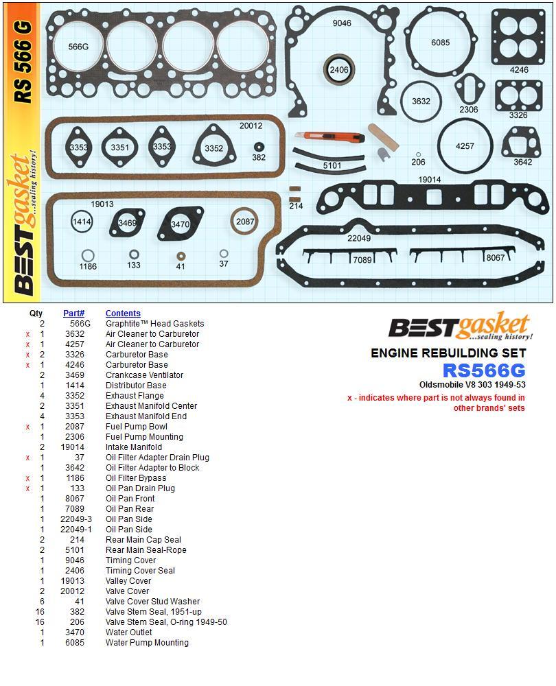 Best Gasket RS566G 1949-53 Oldsmobile 303 Gasket Set