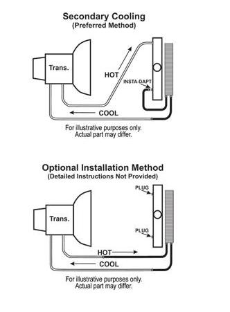 Installation Diagram (Link)