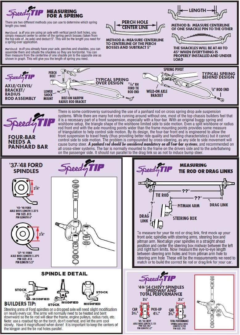 Plain 1928 36 Ford 4 Inch Dropped I Beam Axle 48 Inches Tudor Model A Wiring Diagram Front Suspension Tech Tips