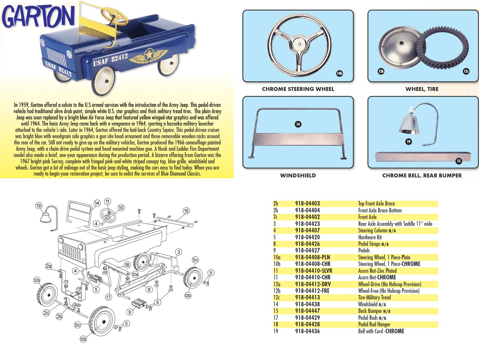 Pedal Car Parts, Garton Jeep Front Axle Brace, Bottom