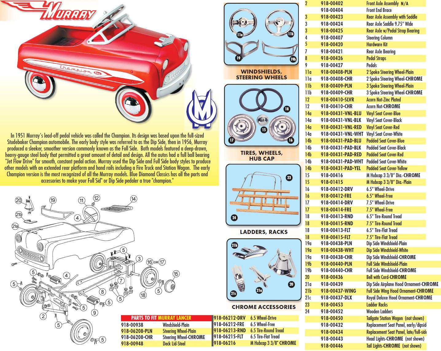 Pedal Car Parts, 7-1/2 Inch Tire